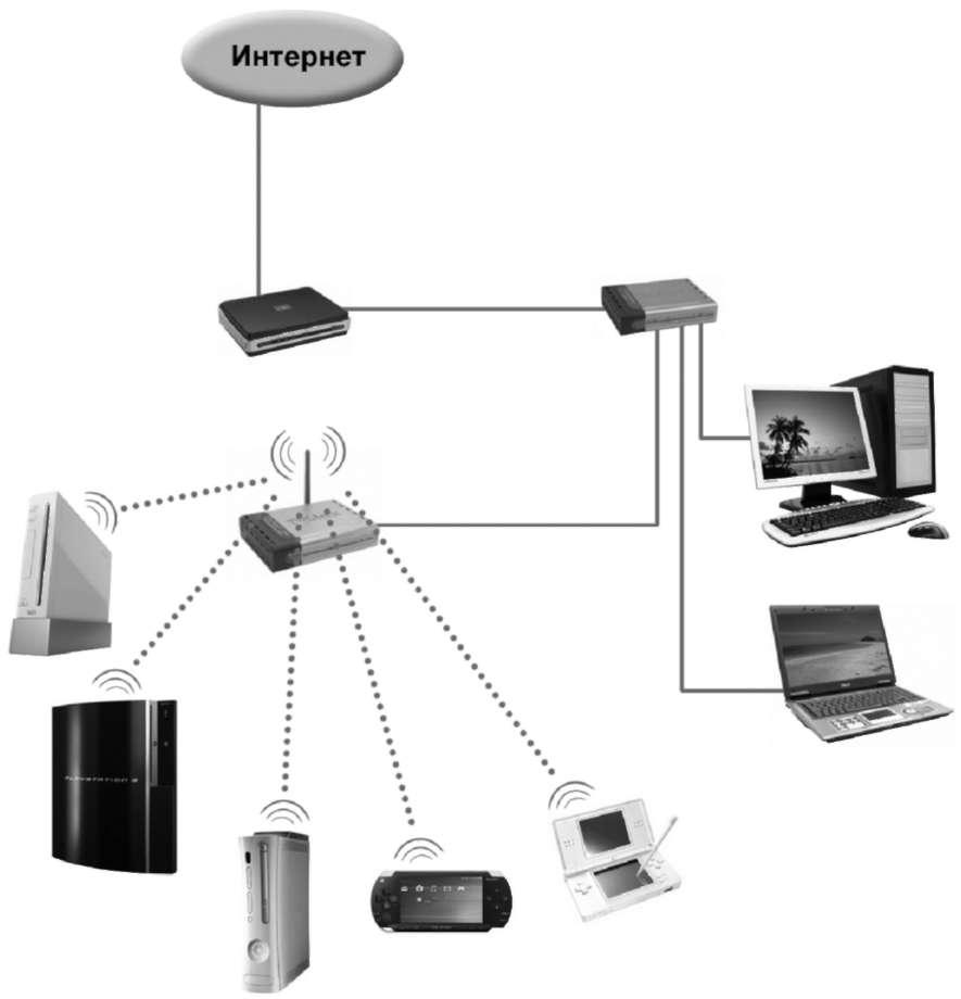 Как без роутера сделать точку доступа wifi 45